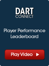 Player Performance Leaderboard